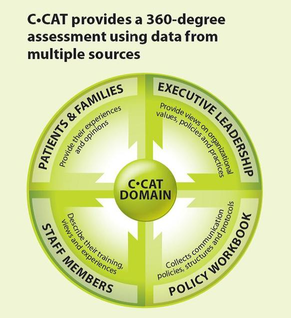 CCAT 360.jpeg